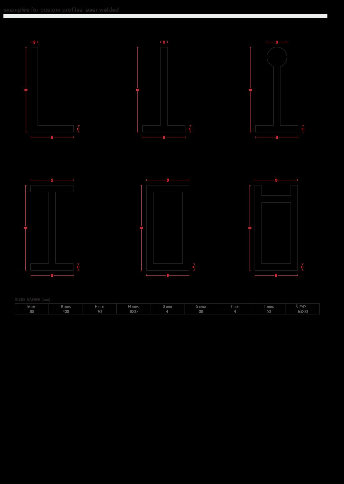 OS-TEC_profile-range